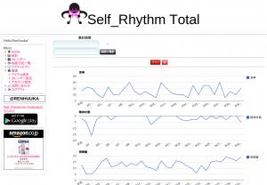 Self_Rhythm_Total
